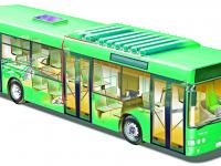 Making Buses Smarter And Safer